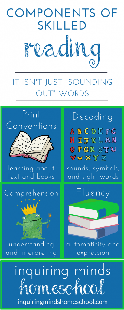 Components of skilled reading - print conventions, decoding, comprehension, fluency